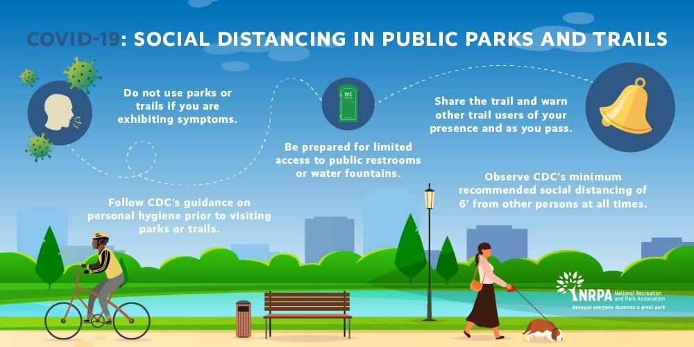 NRPA parks and trails